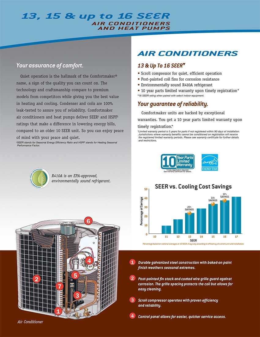 N4A3 Comfortmaker Air Conditioning Unit